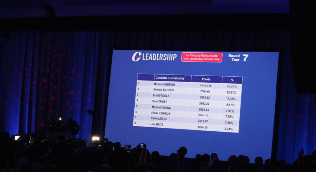 The failure of Maxime Bernier to clinch the leadership position of the Conservative Party of Canada at the 2017 Leadership Convention must have been very painful after leading in all rounds of voting. mosaicedition.ca-ea